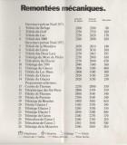 Liste initiale des RM (1971)