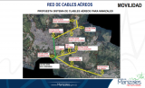 TCD10 Cable aéreo Manizales - (Colombia)