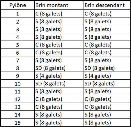 pylones_mt-rouge.png